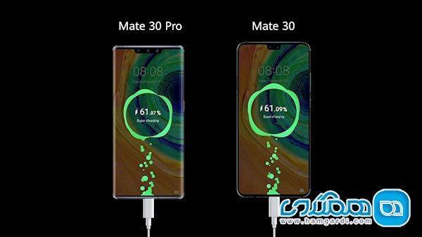 رونمایی هوآوی از قابلیت شارژ هوشمند؛ رابط کاربری EMUI عمر باتری را افزایش می دهد